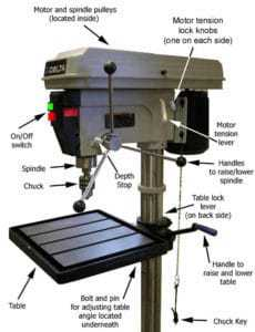 drill-press-diagram